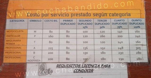 precios-para-licencia-moto-auto-bolivia-2016-2017-2018-cochabandido-blog