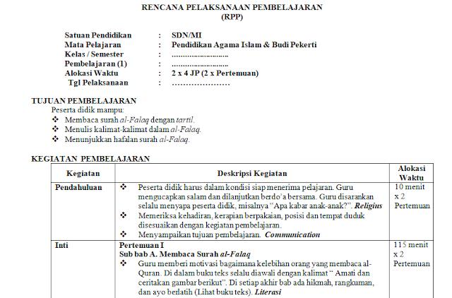RPP 1 Lembar PAI Kelas 1 SD/MI