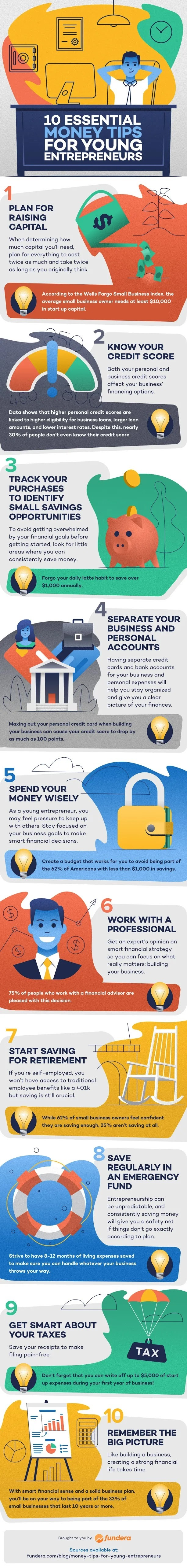10 Essential Money Tips for young Entrepreneurs #Infographic