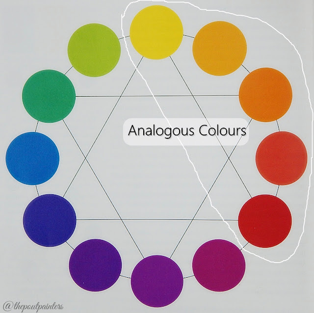 Betty Edwards Colour Wheel Analogous Colours