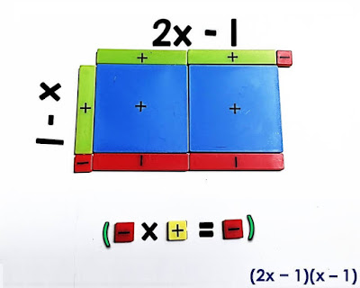 Algebra tiles are perfect for making abstract concepts more concrete for our hands-on and visual learners. In this post are 2 examples with pictures for using algebra tiles to multiply polynomials.