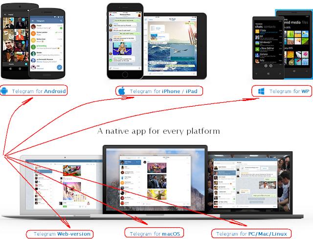 Install Aplikasi Telegram