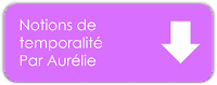 Notions de Temporalité par Aurélie