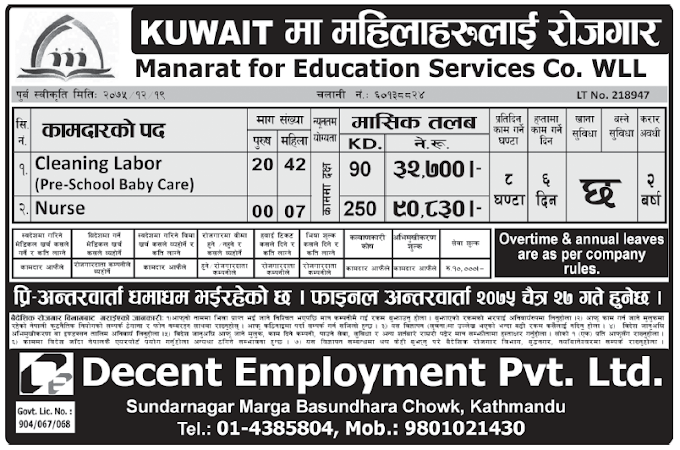 Jobs in Kuwait for Nepali, salary Rs 90,830