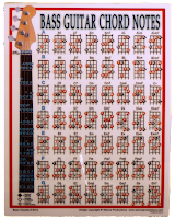 Kumpulan Kunci Gitar Lagu Indonesia Pdf
