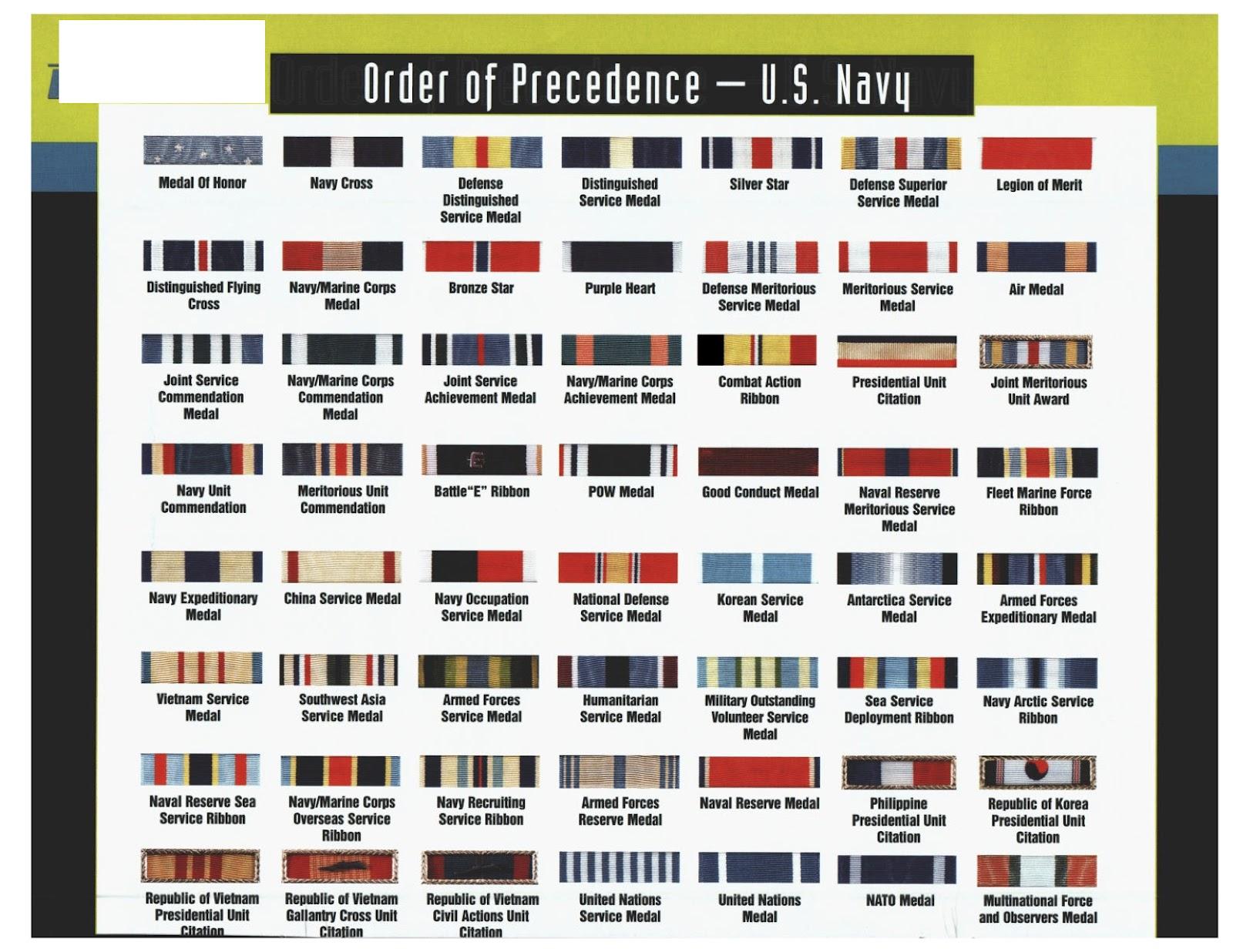 Us Military Ribbons Chart Paketsusudomba Co
