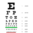 What to expect from your first eye exam at Carillon Vision Care