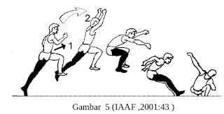Teknik Lompat Jangkit Lompat (jump)