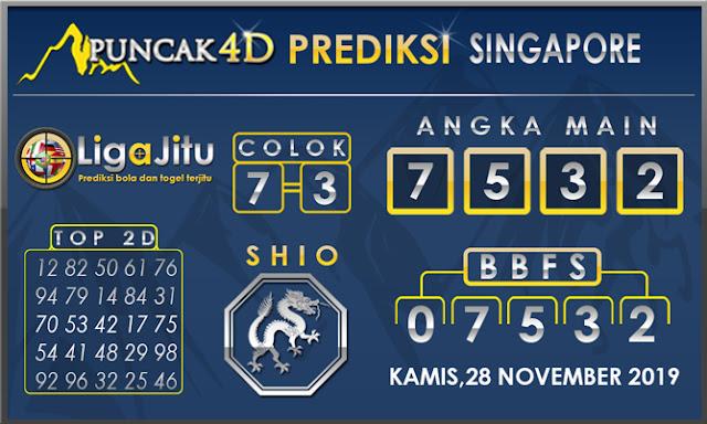 PREDIKSI TOGEL SINGAPORE PUNCAK4D 28 NOVEMBER2019