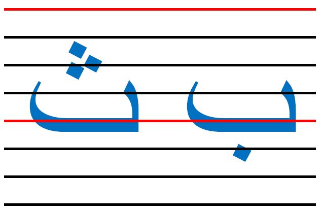 x3 - المقاييس الصحيحة  في الكتابة لكل الحروف العربية