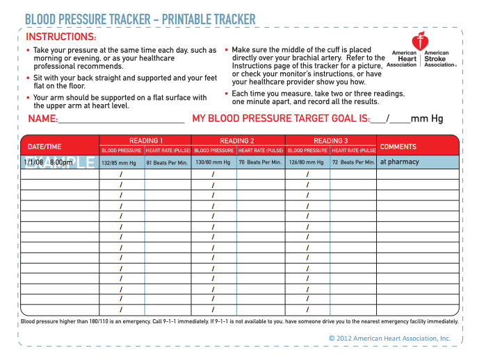 photograph regarding Printable Blood Pressure Log Wallet Size referred to as Impressed through Savannah: Get Regulate of Your Conditioning and