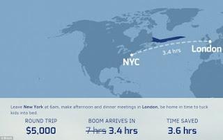 rute penerbangan dari newyork ke london
