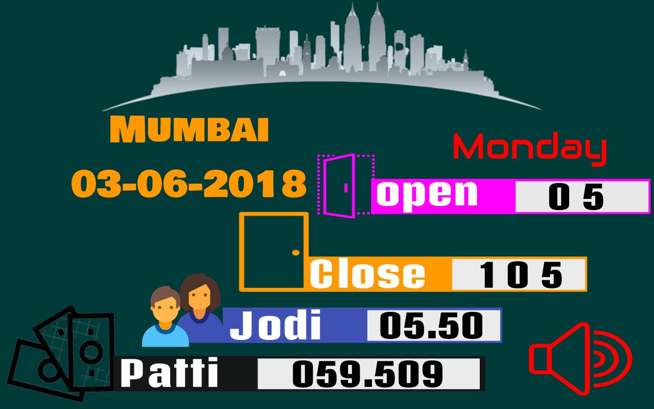 Mumbai Panel Chart | Matka Guessing | final matka | Mumbai Fix Open