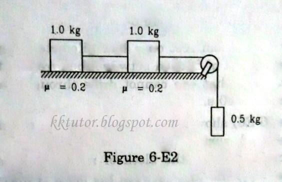 KKMishra\u0027s Tutorials Solutions to Problems on \