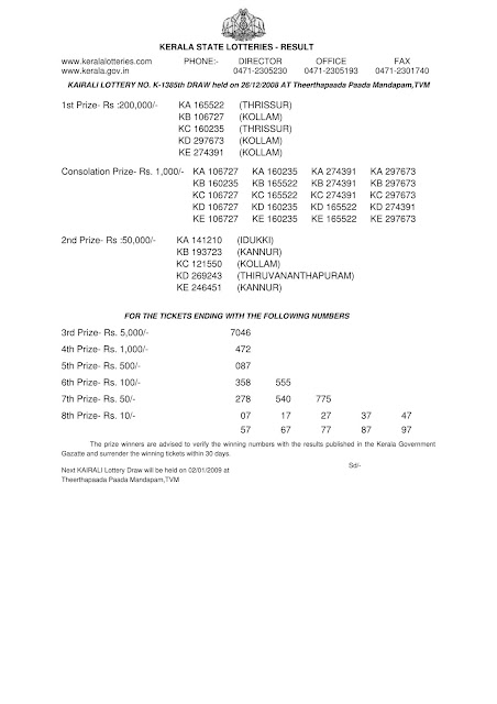 Kerala Lottery Result  KAIRALI (K-1385) on December 26, 2008.