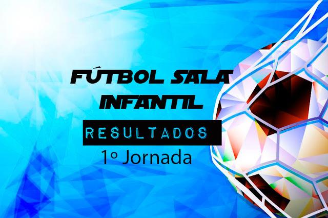 FÚTBOL SALA INFANTIL: Disponible resultados de la 1º Jornada Temp 2019-20