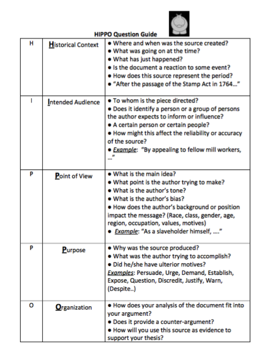 ap world history dbq 2005 Ap® world history 2005 free-response questions the college board:  connecting students to college success the college board is a not-for-profit.