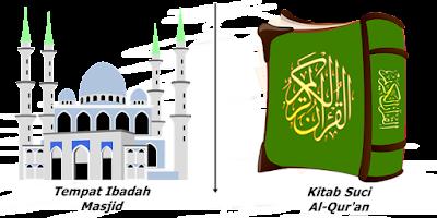 Agama Islam