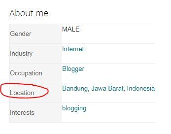 lokasi profil blogger
