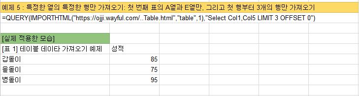구글 드라이브 시트 사용법: 외부 웹페이지 테이블 데이타 표 가져오는 방법 - IMPORTHTML 함수 사용법