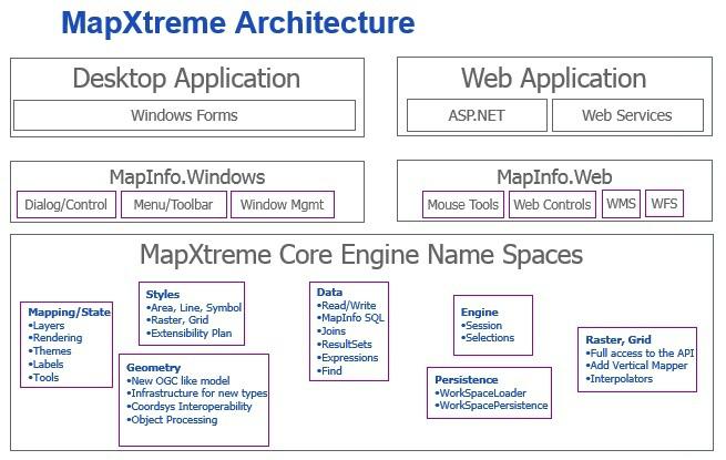 mapxtreme .net examples,mapxtreme .net sdk,mapxtreme asp.net,mapxtreme for net,mapxtreme net, mapxtreme net tutorial