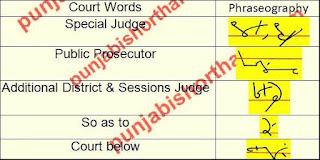 court-shorthand-outlines-20-sep-2021