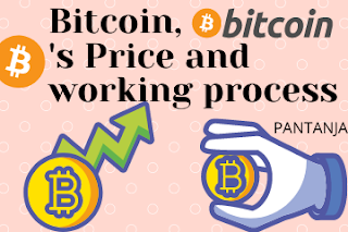 What is bitcoin price?