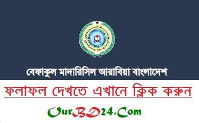 www.wifaqbd.org 2021 - www wifaqbd org result 2021