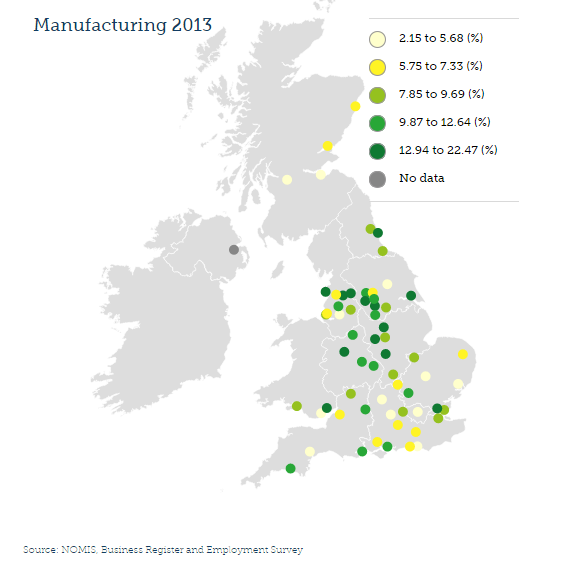 Northern cities are more dependent on manufacturing