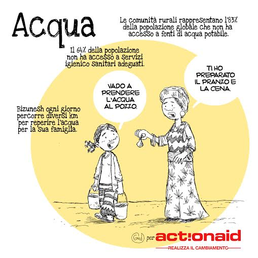 vignette Actionaid