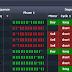 Market Moves Are Often Pre-Programmed Via Trading Algos (Video)