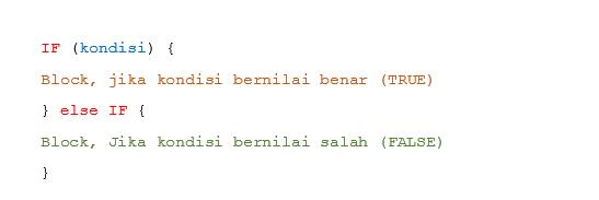 Gambar Gif cara penulisan dasar percabangan IF ELSE dalam javascript