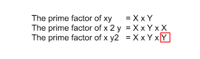LCM And HCF Definition, Formula, Relation, Questions, Trick 7