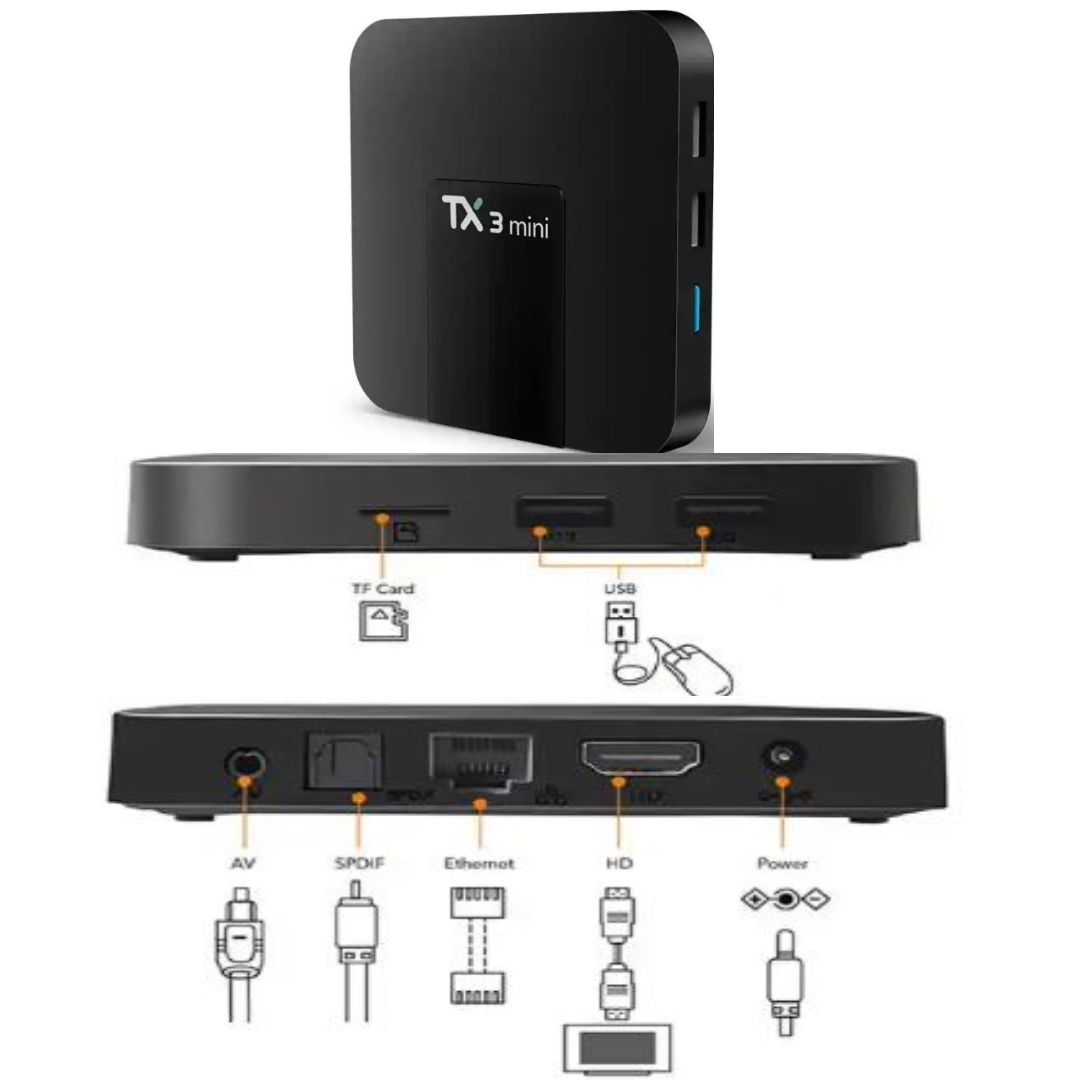 Tanix TX3 Android TV Box - Specs: Amlogic S905W, Pentacore GPU, 16GB/2GB Memory, WiFi