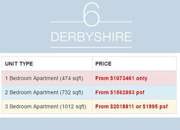 6 derbyshire condo price list