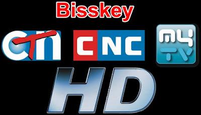 Bisskey CTN CNC My TV