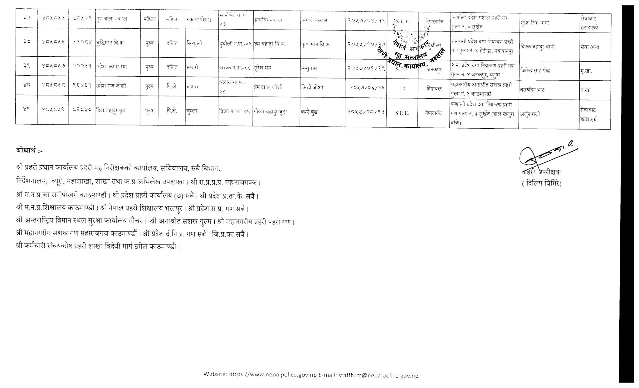 Police Constable Appointment & Posting List: