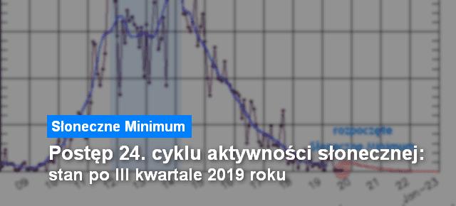 Postęp 24. cyklu aktywności słonecznej: stan po III kwartale 2019 roku