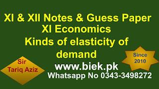 XI Economics Kinds of elasticity of demand www.biek.pk