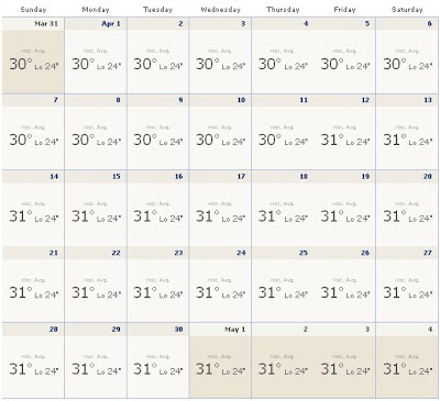 Bali Weather Forecast in April 2013 for Travelers Reference,weather in bali in april 2013,weather in bali april 2013,forecast weather april 2013 in Bali