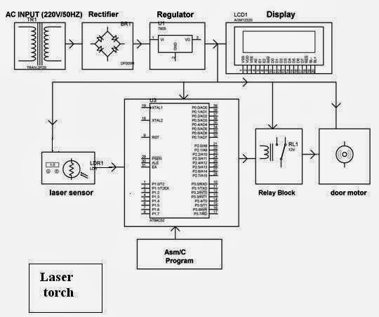 gsm relay switch india