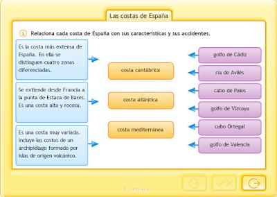 http://www.juntadeandalucia.es/averroes/centros-tic/41009470/helvia/aula/archivos/repositorio/0/191/html/recursos/la/U08/pages/recursos/143175_P107/es_carcasa.html