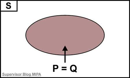 Definisi fungsi surjektif injektif bijektif contoh soal dan hubungan biimplikasi dan 2 himpunan yang sama contoh soal dan pembahasan ccuart Choice Image