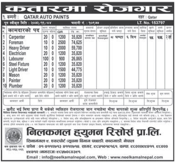 Jobs in Qatar for Nepali, Salary Rs.74625