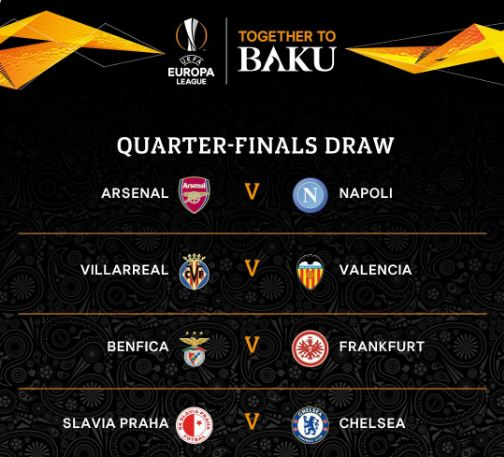 Hasil Undian Perempat Final & Semifinal Liga Europa