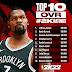 NBA 2K22 Reveals Top 10 Player Ratings