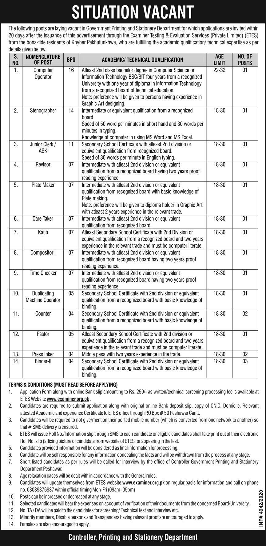 Printing & Stationery Department KPK Jobs 2021