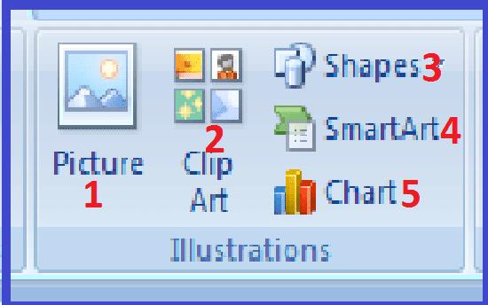 Teknik Editing Dokumen dengan Screen Reader