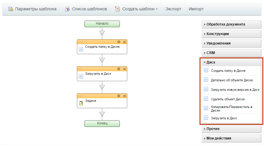 Примеры бизнес процессов в битрикс 24 валидатор форм в битриксе