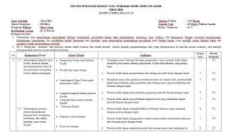 Kisi-Kisi Soal UAS Fisika Kelas 10 Terbaru